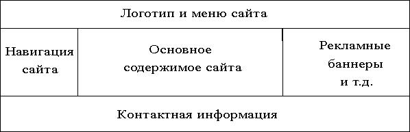 фреймы