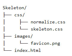 Знакомство со Skeleton, простым стартовым CSS шаблоном
