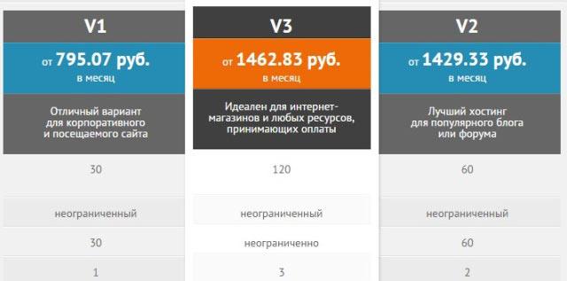 фнс севастополя официальный сайт патент