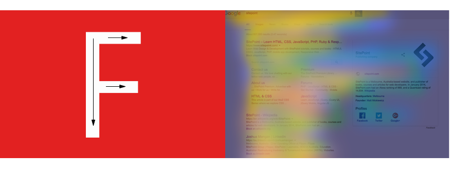 Веб-макет 101: как выжать максимум из правого верхнего угла
