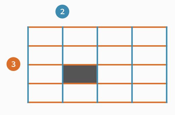 Совет: на всякий случай именуйте линии CSS Grid