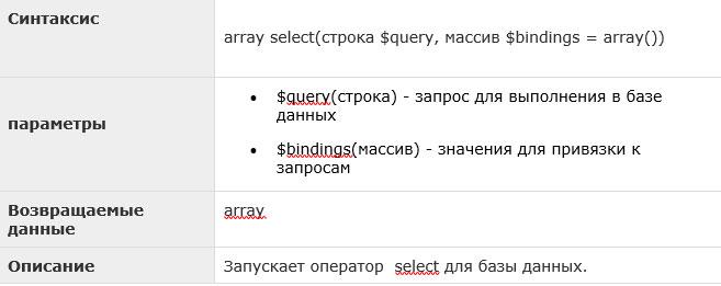 Laravel — извлечение записей, метод select