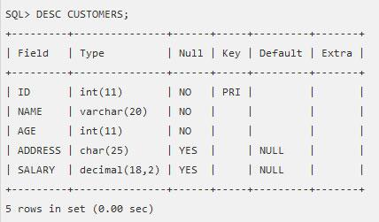 SQL — создание таблицы