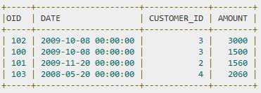 SQL — Использование Join