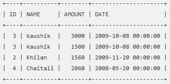 SQL — INNER JOINS