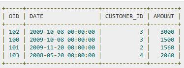 SQL — LEFT JOIN