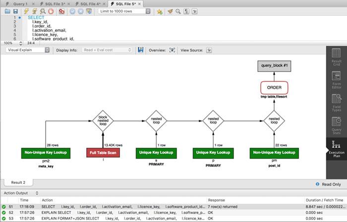 Оптимизация SQL запросов для ускорения сайтов