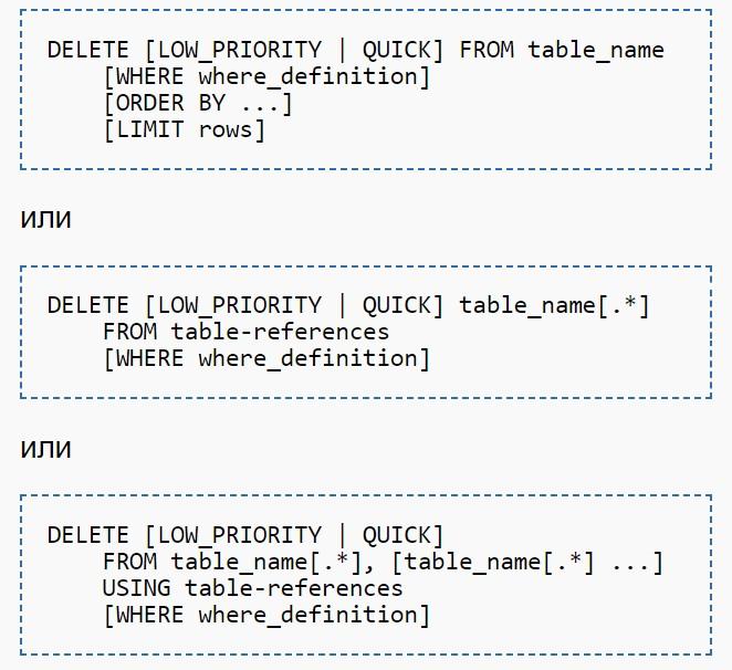 Как удалить и вставить строку в MySQL