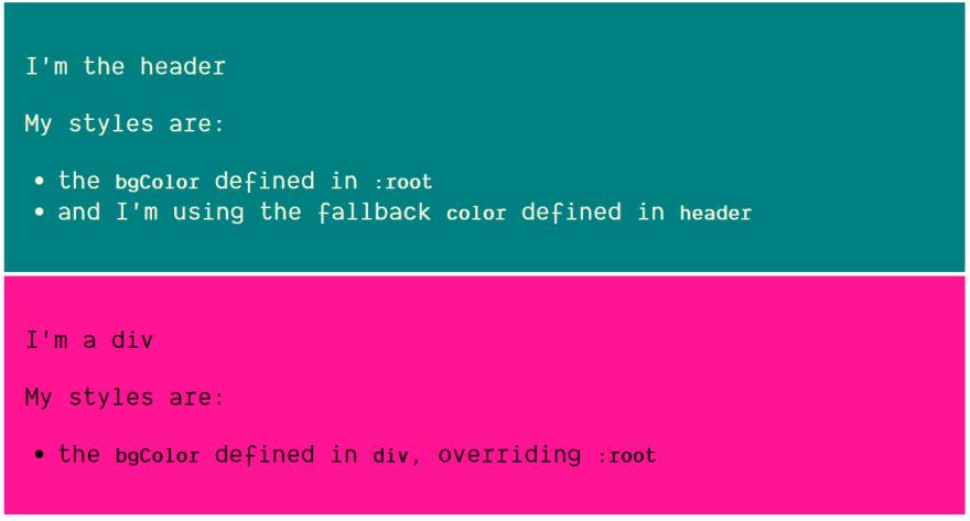 Не упустите из виду переменные CSS