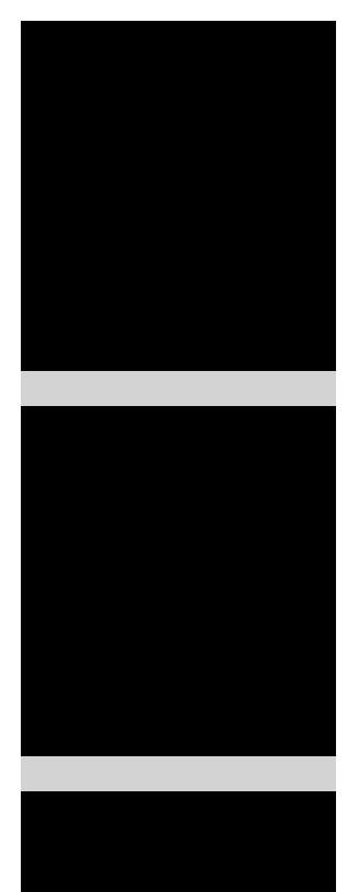 Естественно адаптивная сетка CSS с помощью minmax() и min()