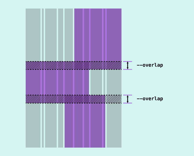Создание макета настенного альбома с помощью CSS Grid