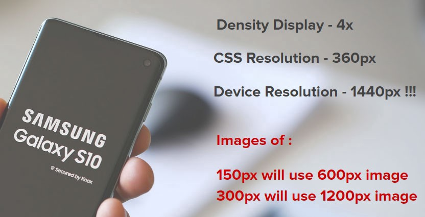 Разница между разрешением CSS и разрешением устройства