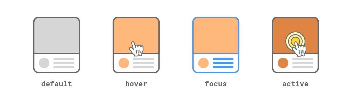 Рассмотрение кейса пользовательского интерфейса: стили компонентов карточки