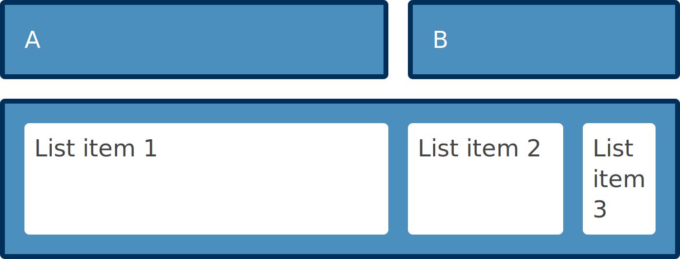 CSS Grid Level 2 — subgrid вводится в Firefox