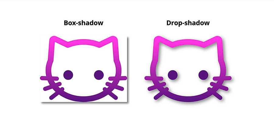 Drop-Shadow: недооцененный фильтр CSS