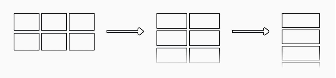 Современные сеточные решения CSS для распространенных проблем макета