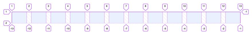 Flash Grid: Изучите CSS Grid, построив систему сетки