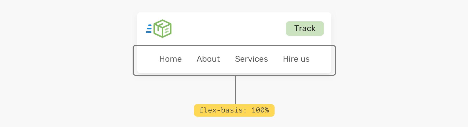 Создание заголовков веб-сайтов с помощью CSS Flexbox