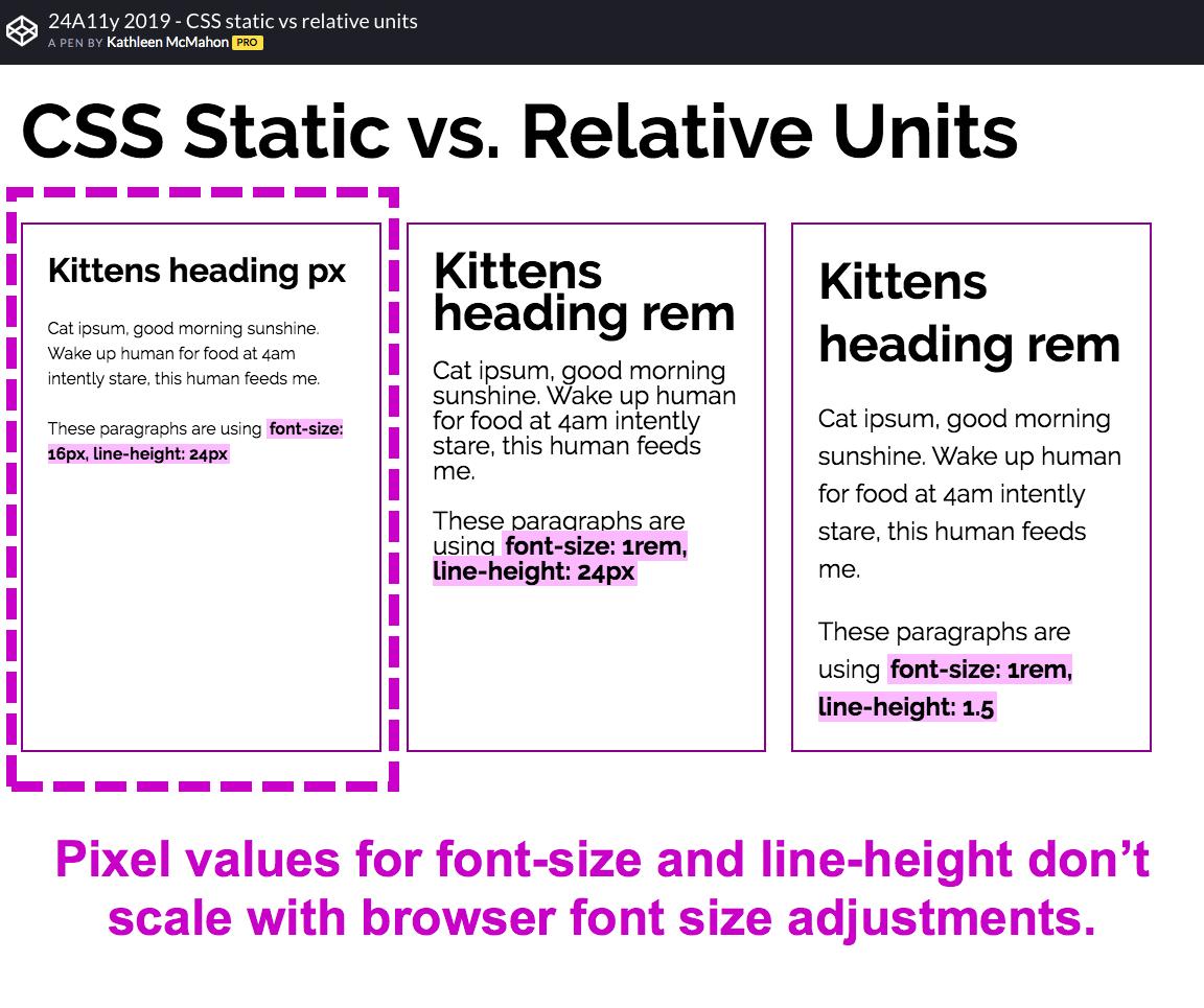 Пиксели или относительные единицы в CSS: почему это все еще важно