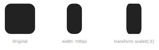 Анимация CSS width и height без неприятного эффекта