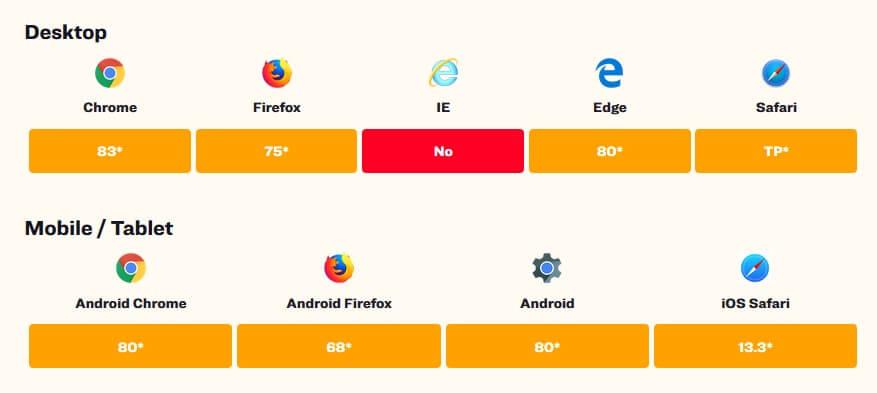 Пользовательские стили полей ввода с современным CSS
