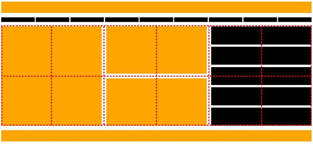 4 свойства CSS Grid для большинства ваших потребностей
