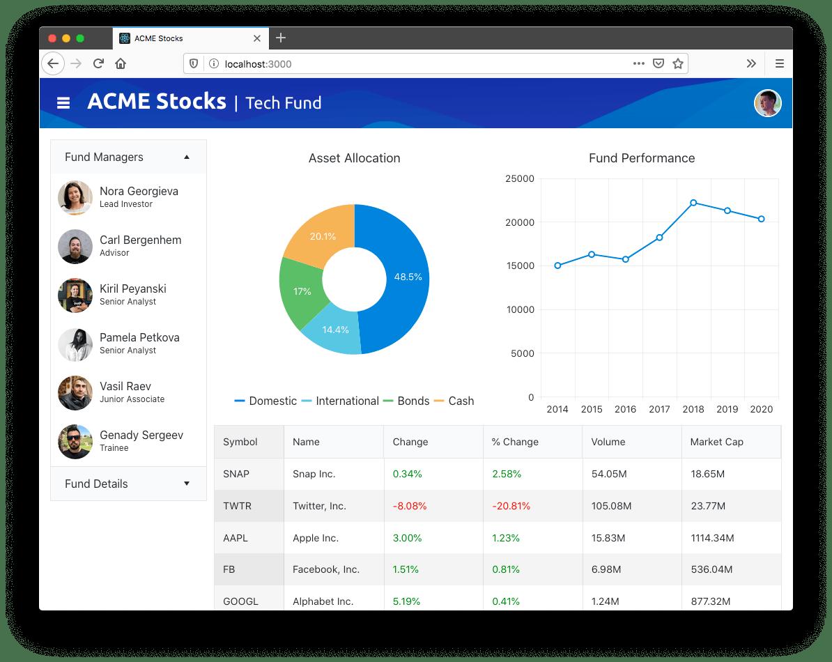 Давайте создадим с помощью React финансовую информационную панель