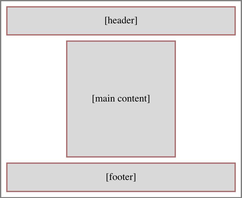 Раздвижные ряды в CSS Grid