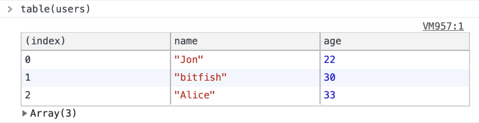 Используйте инструменты разработчика Chrome как синьор фронт-энд разработчик