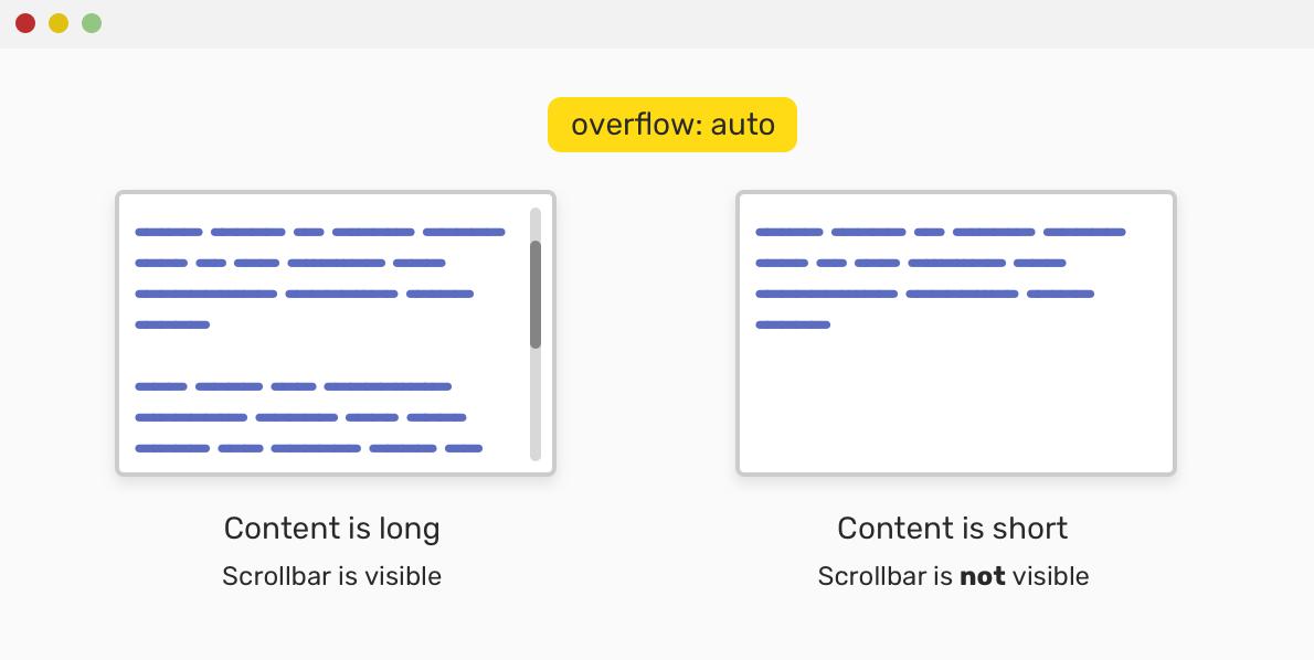 Пользовательские полосы прокрутки в CSS